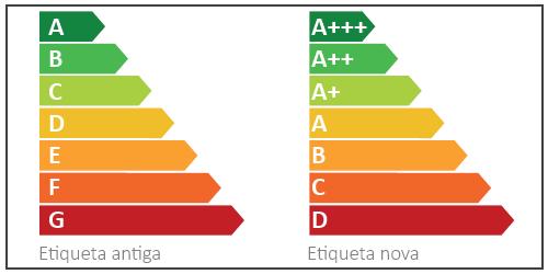 wp-etiqueta-energia